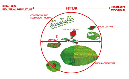 fittja14-diagram