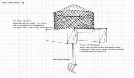 KG_yurt-on-pontoon