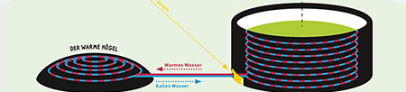 diagram_The_Open_Shelter-panorama